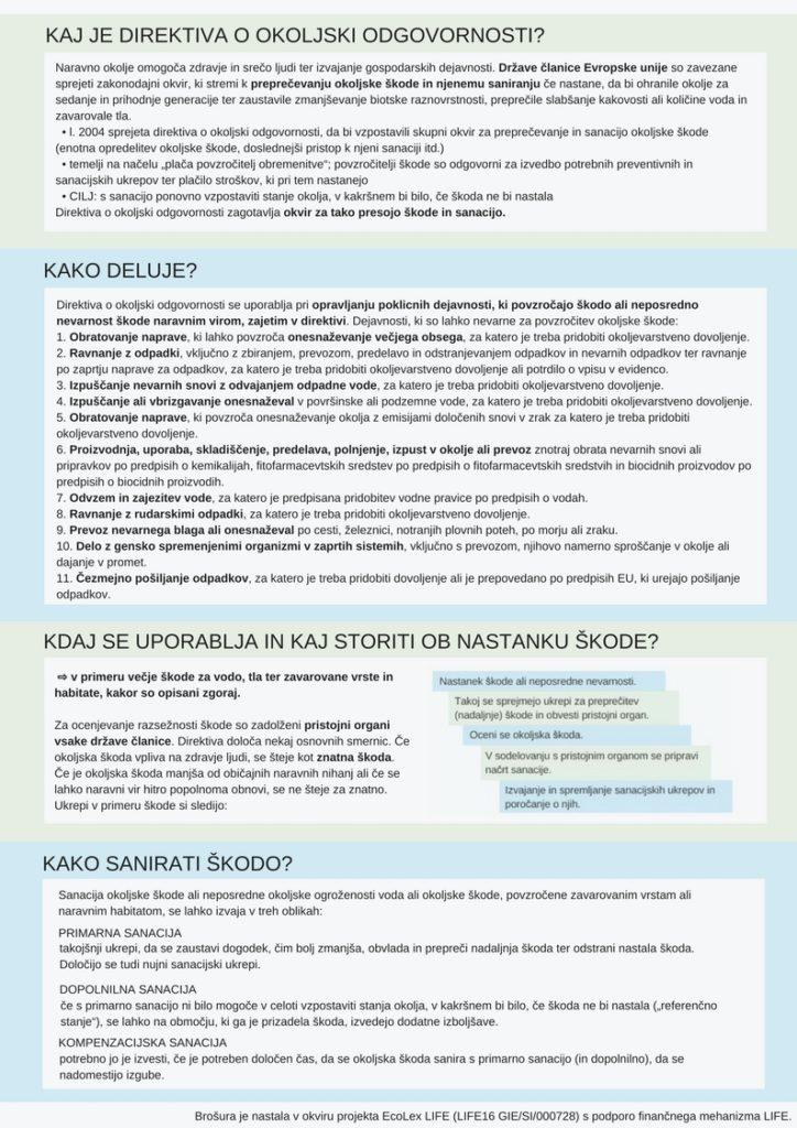 Copy of Ozaveščanjeo okoljskiodgovornostiv Sloveniji (1)