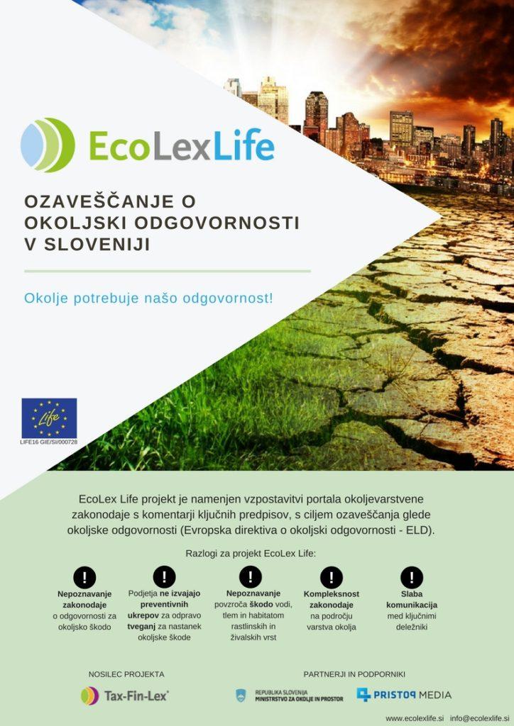 Copy of Ozaveščanjeo okoljskiodgovornostiv Sloveniji