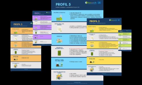 Copy of primeri dobrih praks (4)